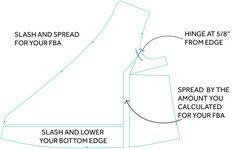 Fabulous explanation of Full Bust Adjustment (FBA)