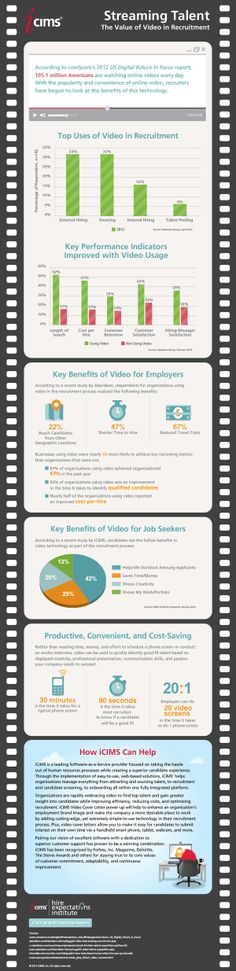 Employers can create a great candidate experience with video technology.
