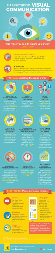 Visual Communication: The Power of the Image - #infographic