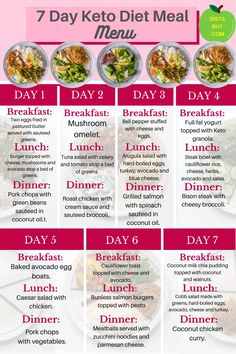 Best Diet Foods, Best Weight Loss Foods, Diet Plans To Lose Weight Fast, Best Diets, Weight Loss Diet Plan, Food For Diet, Healthy Recipes For Weight Loss, Keto Meal Plan, Diet Meal Plans