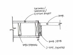 Posts about drywall written by mollhaus Window Jamb, Door Jamb, Concept Architecture, Architecture Design, Drafting Drawing, Plasterboard Wall, Interior Windows, Interior Door, Interior Design