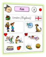 jeuderôle2 Teaching French, Teaching English, French Classroom, French Resources, Vocabulary Building, French Immersion, French Language, Language Arts, Activities