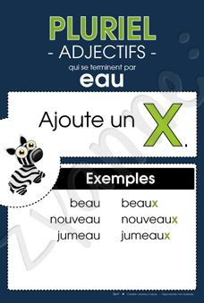 French Language Lessons, French Language Learning, French Lessons, French Grammar, French Class, French Words, Teaching French, Learn French, Classroom