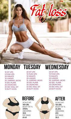 Transform your training- Fat-burning Workout Plan