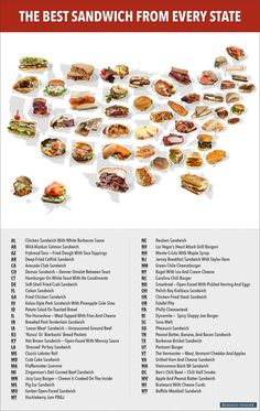 Road trip time!  The Best Sandwich From Each State | Mental Floss