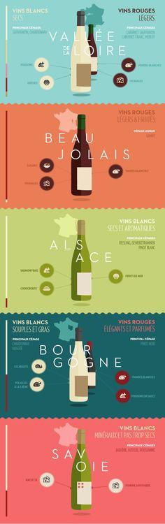 Quels types de vins trouve-t-on dans chaque région viticole ? Vignobles du nord    - toutlevin.com, simplifiez-vous le vin !
