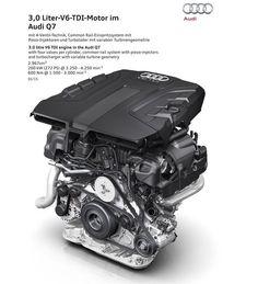 2016 Audi Q7 Engine Best Suv, Audi Q7, Product Design, Transportation, Engineering, Car, Automobile, Technology, Autos