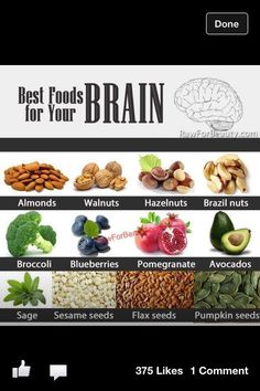 Great food for the brain...