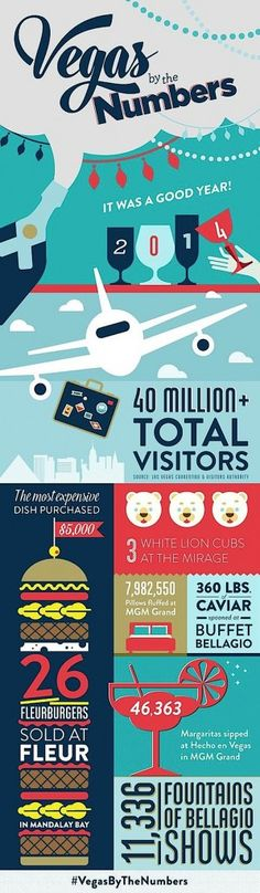 """I'm not really in the habit of sharing random infographics anymore but I just really enjoyed this one. I do travel to Las Vegas quite a bit. I'm sure you will all recall the """"Runaway to Vegas"""" adventure, of course! Las Vegas Love, I Love La, Ubs, Confessions, Adventure, Numbers, Statistics, Resorts, Infographics"""