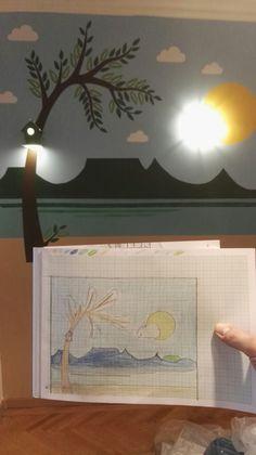How to plan kids room wall art