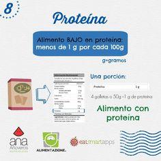 Como leer una tabla nutricional - Proteina