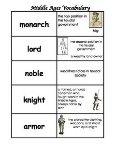 Medieval+Worksheets | Middle Ages Vocabulary Cards, Assessments & Activities - Kristen Vibas ...