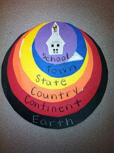 Social Studies community #socialstudies #community