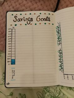 I created some savings targets for myself. Leaving space blank for other ideas too!