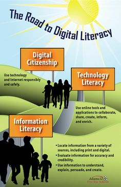 Techie Teacher: Happy Digital Learning Day! - Road to Digital Literacy poster