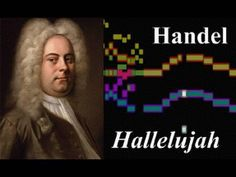 In the spirit of Christmas!    Handel, Hallelujah Chorus from Messiah (with scrolling bar-graph score)