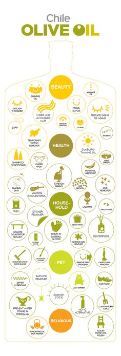 Check out today's infographic and look up some homemade recipes to see just what this amazing oil can do for you; health wise, beauty wise, or something in between