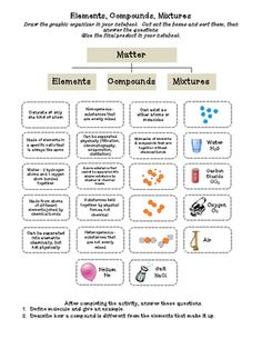 This is a cut and paste activity. Students cut and sort descriptions and examples of elements, compounds and mixtures to create a graphic organizer. Chemistry Classroom, High School Chemistry, Teaching Chemistry, Science Chemistry, Middle School Science, Physical Science, Physical Education, Special Education, Science Resources