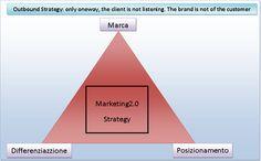strategia marketing2.0 #themarketingis
