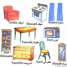 """House """"Manzil"""" and Furniture """"Athath"""" Vocabulary in Arabic Language – Learning Languages Language Study, Arabic Language, Foreign Language, Learn Arabic Online, Improve Your Vocabulary, Arabic Phrases, Learning Sites, Arabic Lessons, Islam For Kids"""
