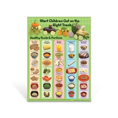 """Start children out on the right track"" with the Healthy Food Train Poster. Using MyPlate as a guide, this poster shows dozens of foods in suggested portion sizes for kids ages 3-5. 18"" x 24"" Laminated."
