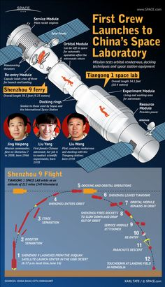 The Shenzhou 9 space