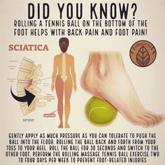 Do you know this? The tennis ball presses and treats trigger points in the piriformis muscle, reduces the muscle tension and rigidity, improves mobility and improves blood circulation to the area.The tennis ball therapy is good not only for sciatica, but Sciatica Exercises, Back Exercises, Stretching Exercises, Foam Roller Stretches, Ankle Strengthening Exercises, Plantar Fasciitis Exercises, Sciatica Massage, Daily Stretches, It Band Stretches