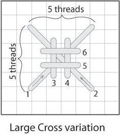 Large Cross Variation