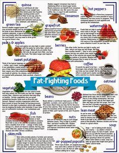 Fat-fighting Foods!