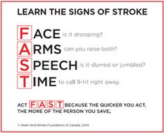 Learn the signs of stroke - FAST