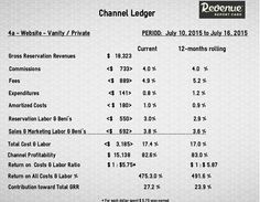 Channel Ledgers #hotelmanagement #revenuemanagement #hotelanalytics