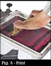 Screen Printing How-To.  Cool!