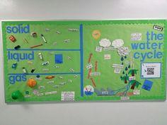 2 boards in one.... interactive solids, liquids,  gas bulletin board