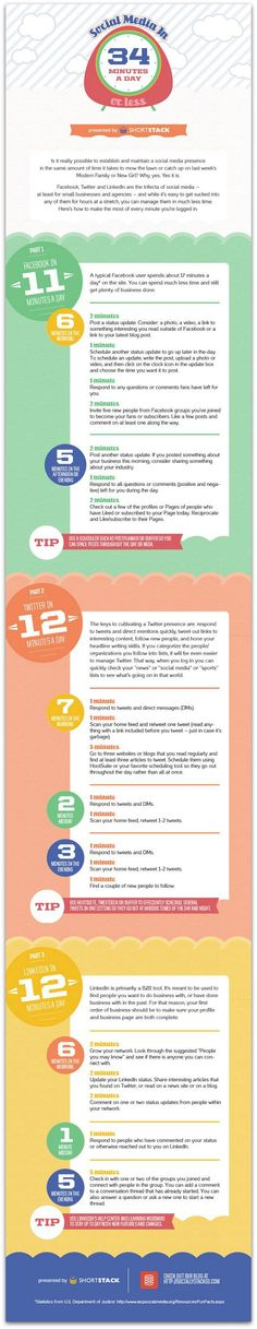 #Infographic: Manage your social media profiles in 34 or fewer minutes