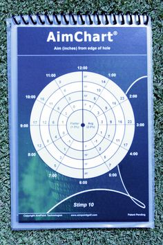 Aimpoint Aim Chart | AimPoint's 'Pro Version' of the Aim Charts which show where to aim ...