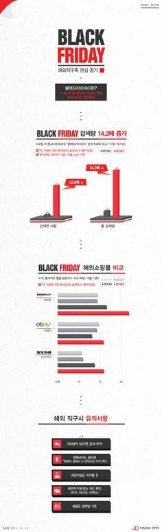 '블랙프라이데이' 뭐길래, 너도 나도 해외직구? [인포그래픽] #Black Friday / #Infographic ⓒ 비주얼다이브 무단 복사·전재·재배포 금지