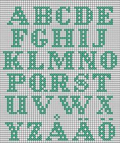 Alfabet i korsstygn Cross Stitch Alphabet Patterns, Alphabet Charts, Alphabet And Numbers, Cross Sti Crochet Alphabet, Crochet Letters, Cross Stitch Alphabet Patterns, Alphabet Charts, Cross Stitch Letters, Modern Cross Stitch Patterns, Cross Stitch Designs, Cross Stitching, Cross Stitch Embroidery