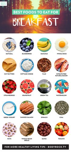 Fill your mornings with these foods. The BodyRock list of best breakfast foods. Start your morning off right with breakfast recipes containing these ingredients.