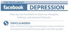 The truth about Facebook Depression