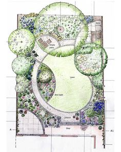 Garden Landscape Design Plan Unique Designing Garden Layout I M Loving the Curves In This Landscape Design Plans, Garden Design Plans, Flower Garden Design, Small Garden Design, Small Garden Plans, Small Garden Layout, Backyard Layout, Flowers Garden, Circular Garden Design