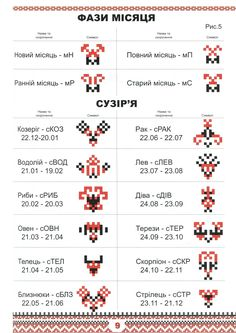 gallery.ru watch?ph=oDw-fmFwF&subpanel=zoom&zoom=8 Hungarian Embroidery, Folk Embroidery, Cross Stitch Embroidery, Embroidery Patterns, Cross Stitch Patterns, Cross Stitch Tree, Beaded Cross Stitch, Pagan Symbols, Friendship Bracelet Patterns