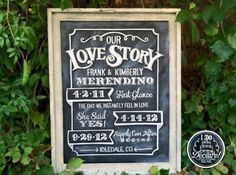 Google Image Result for http://thebridaldetective.com/wp-content/uploads/2012/11/15-Creative-Ways-to-Incorporate-Chalkboard-into-your-wedding-day-02-e1353696647399(pp_w683_h509).jpg
