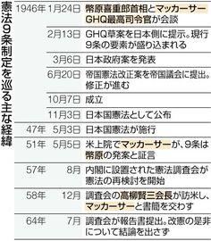 東京新聞:「9条提案は幣原首相」  史料発見の東大名誉教授・堀尾輝久さんに聞く:政治(TOKYO Web)