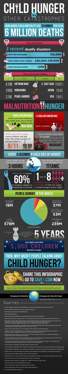 Child Hunger vs Other Catastrophes (Infographic) by Sara Osorio, via Behance