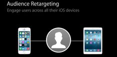 Audience retargeting works in apps and across websites on iPads and iPhones in iOS 8. #apple #ipad #iphone #advertising #marketing #tech