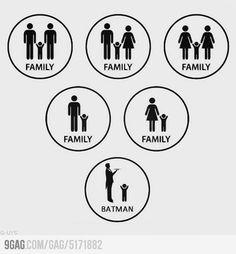 batman & family