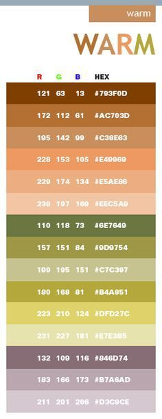 Warm color schemes, color combinations, color palettes for print (CMYK) and Web (RGB + HTML) Rgb Palette, Colour Pallette, Warm Color Schemes, Color Combinations, Couleur Html, Rgb Color Codes, Web Colors, Warm Colours, Color Harmony