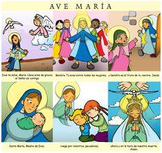 La oración del AVE MARÍA                 Ave María:   Dios te salve, María, llena eres de gracia; el Señor es contigo.   Bendita Tú eres ...