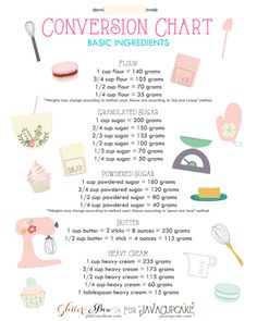 The Best Baking Hacks - Princess Pinky Girl