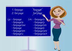 Piszemy fanpage albo fan page.